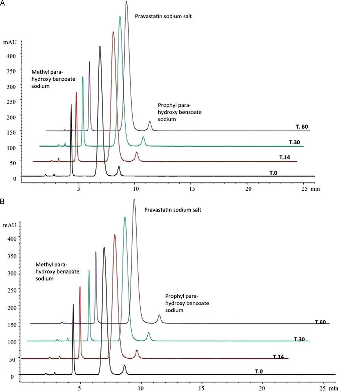 Research Article Agrobacterium – mediated transformation ...