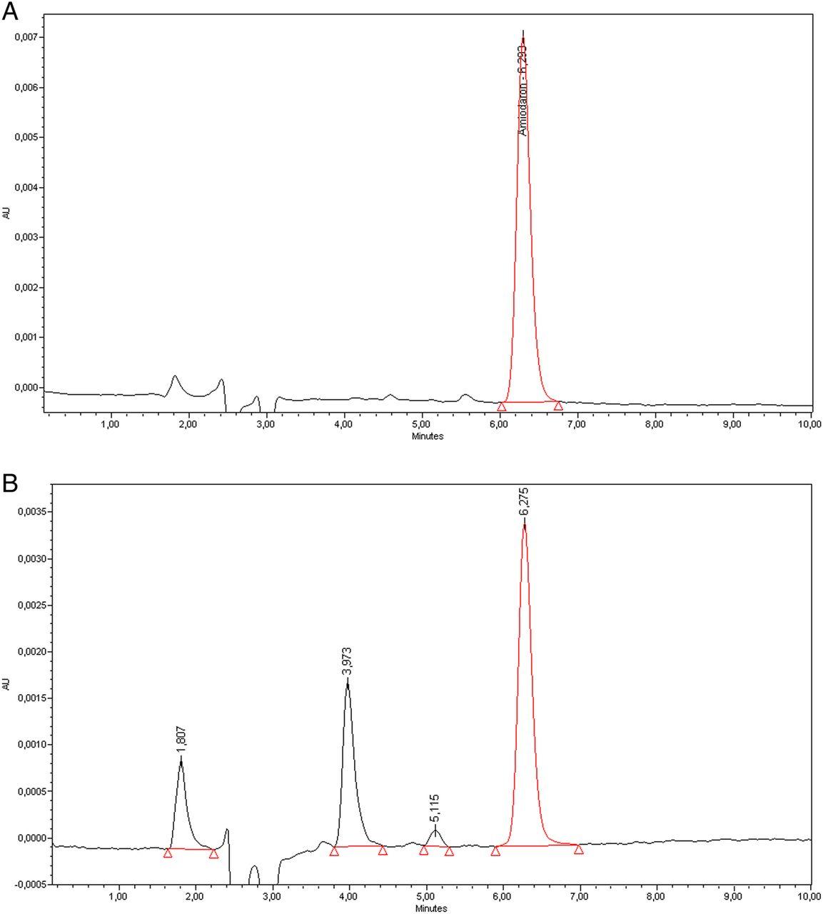 bactrim for beta hemolytic strep