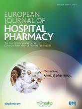 European Journal of Hospital Pharmacy: 25 (e1)