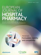 European Journal of Hospital Pharmacy: 25 (e2)