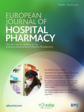 European Journal of Hospital Pharmacy: 28 (2)